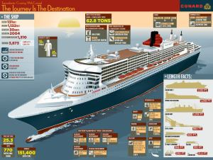 RMS-Queen-Mary-2-facts